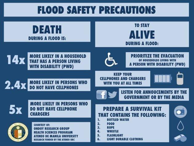 Infographic-Flood-Response-Ateneo-jpg_051606